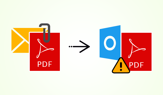 Resolve Outlook 2010/13/16 Corrupting Incoming PDF
