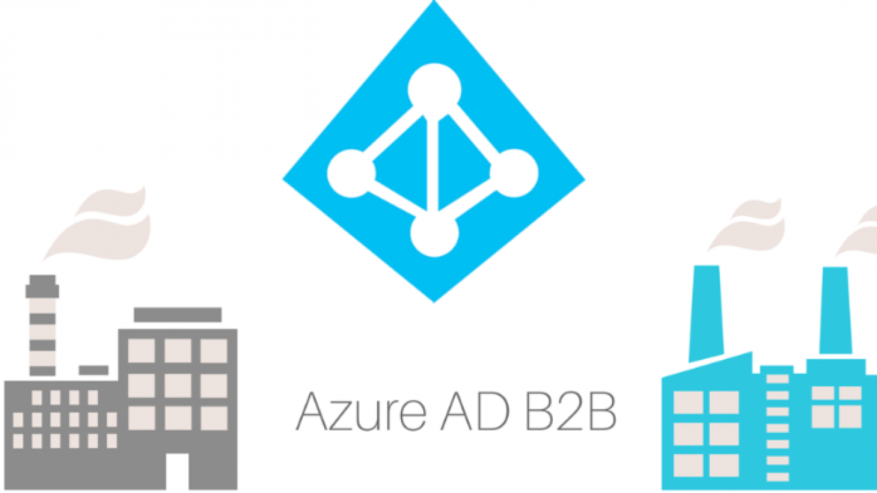 Manage Azure AD Using Powershell File Management System