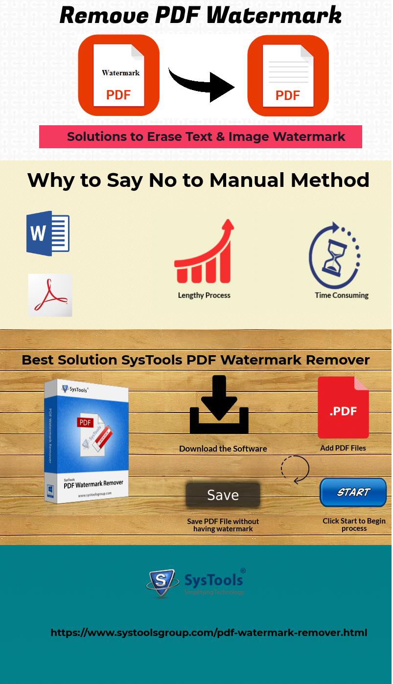 erase pdf watermark
