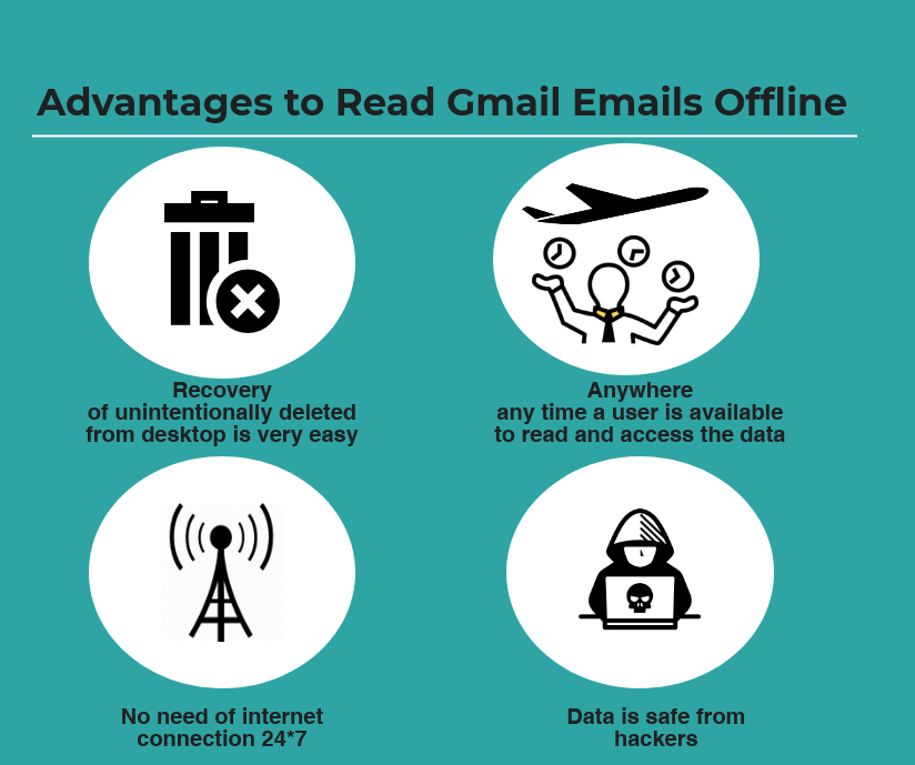Read Gmail Offline