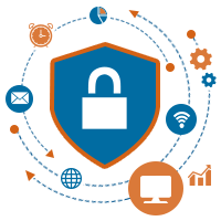 Security Controls For Data Protection