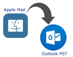 export mac mail to outlook pst