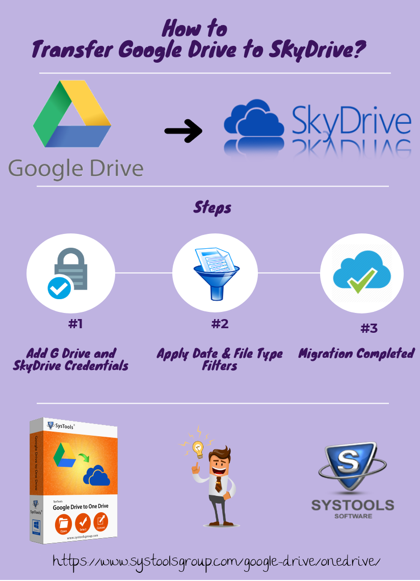 Transfer File from Google-Drive to SkyDrive