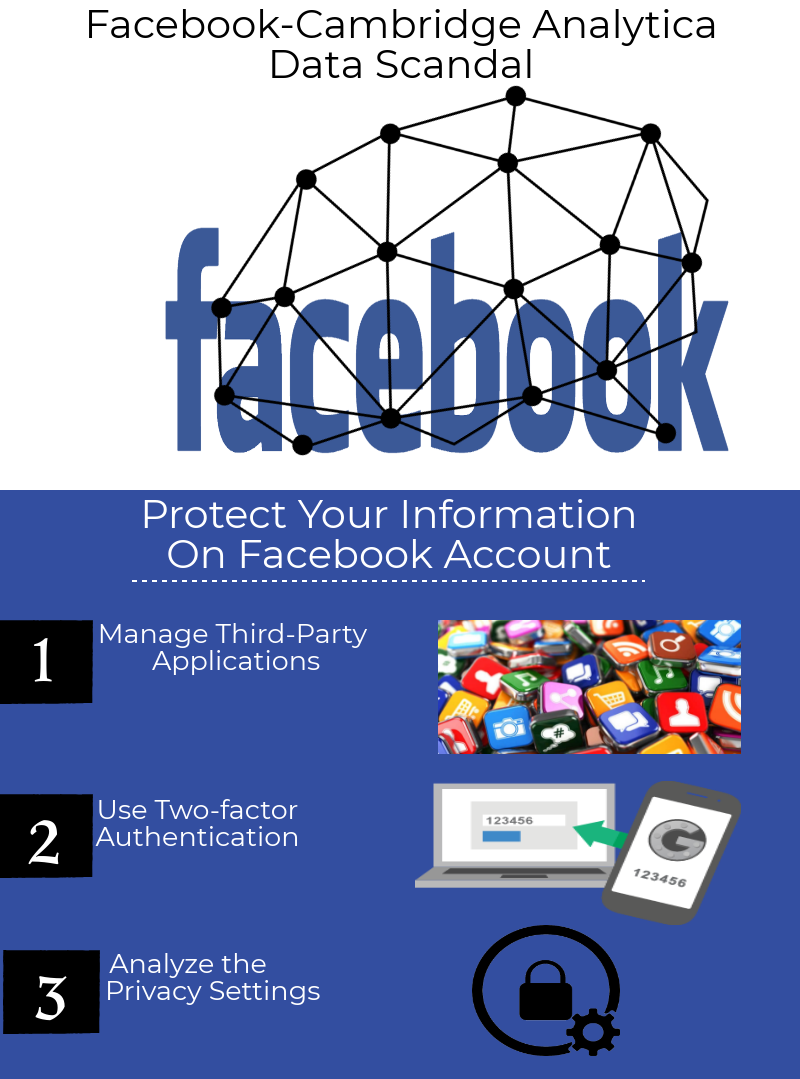 protect your information on Facebook