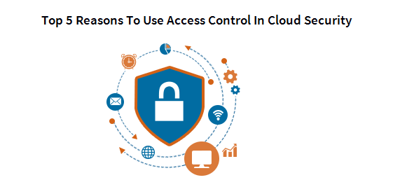 Access Control In Cloud Security