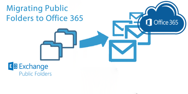 Migrate Public Folders to Office 365