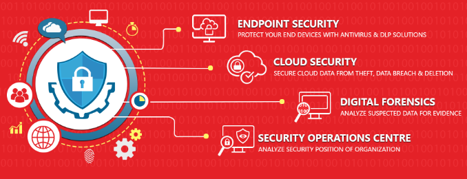 Managed Security Services Software Reliable Systools