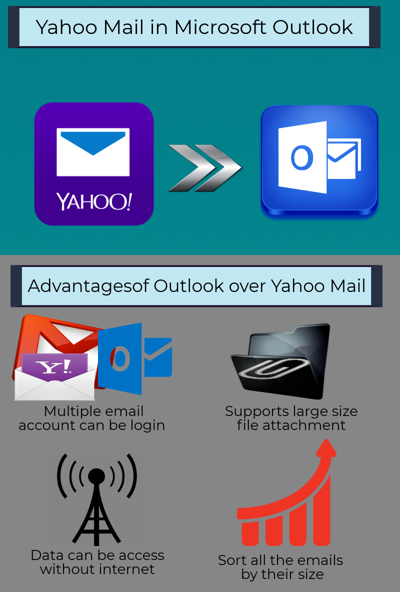 How to Access Yahoo Mail in Outlook 2016, 2013, 2010, 2007?