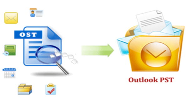 Repair Damaged OST File in Outlook