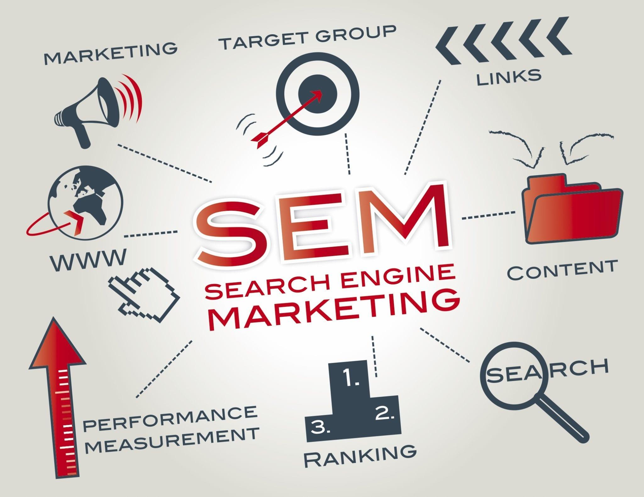 digital marketing career opportunity in SEO EXPERT