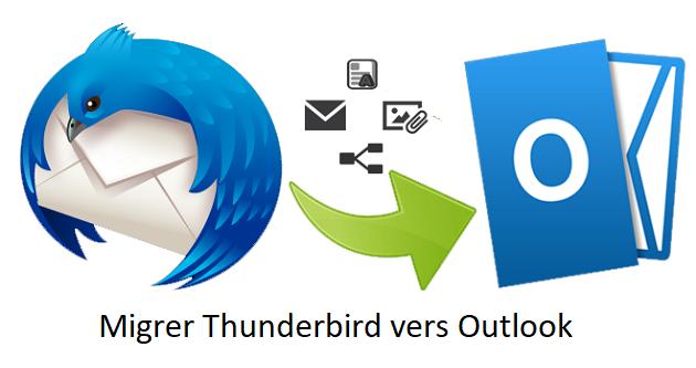migrer thunderbird vers outlook